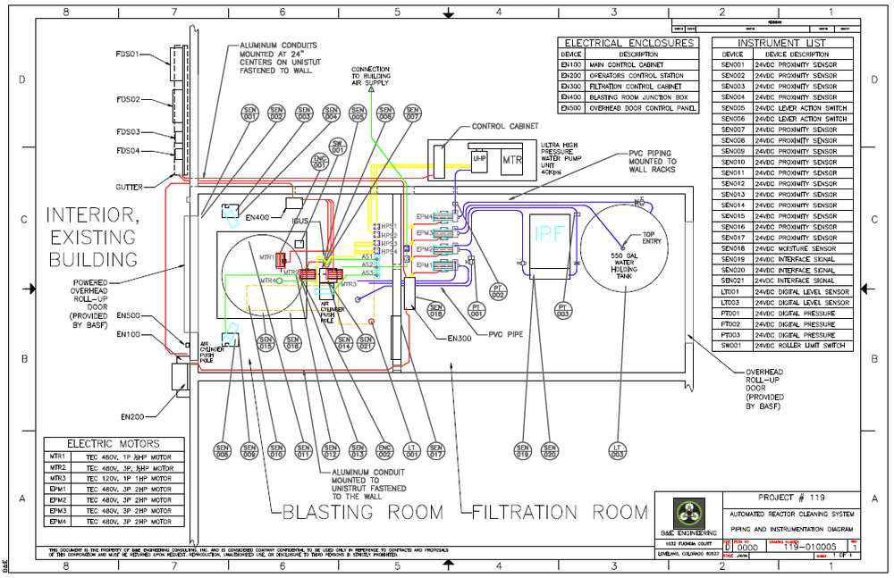 electrical & controls machine design solutions inc  : electrical panel diagram calculator - findchart.co