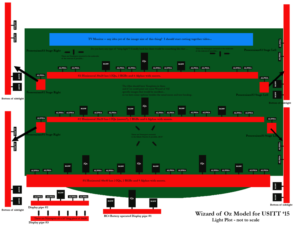 OZ lighting plot.jpg