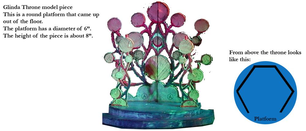 OZ Glinda Throne model unit.jpg