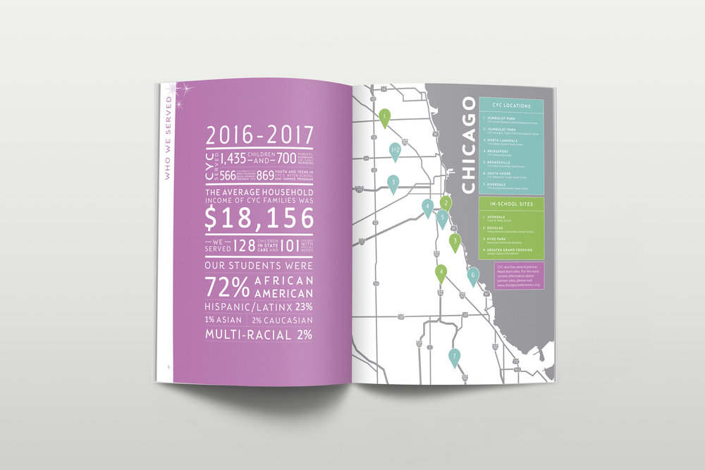 Design: Chicago Youth Centers 2017 Annual Report | Britt Fabello