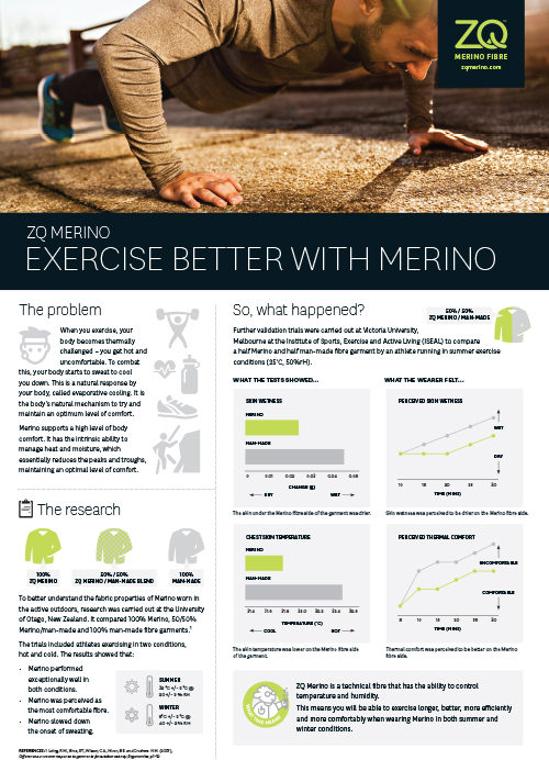 ZQ Merino has the ability to control temperature and humidity, meaning you'll be able to exercise for longer and more efficiently, in both summer and winter conditions.