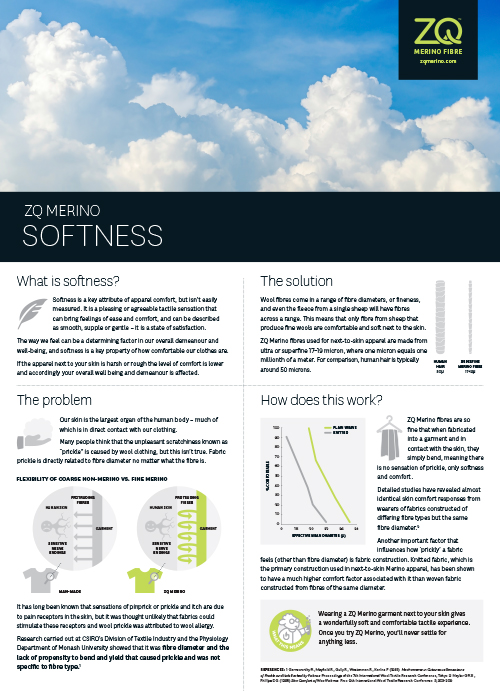 Softness is a key attribute of apparel comfort. This technical poster explains why once you try ZQ Merino, you'll never settle for anything less.