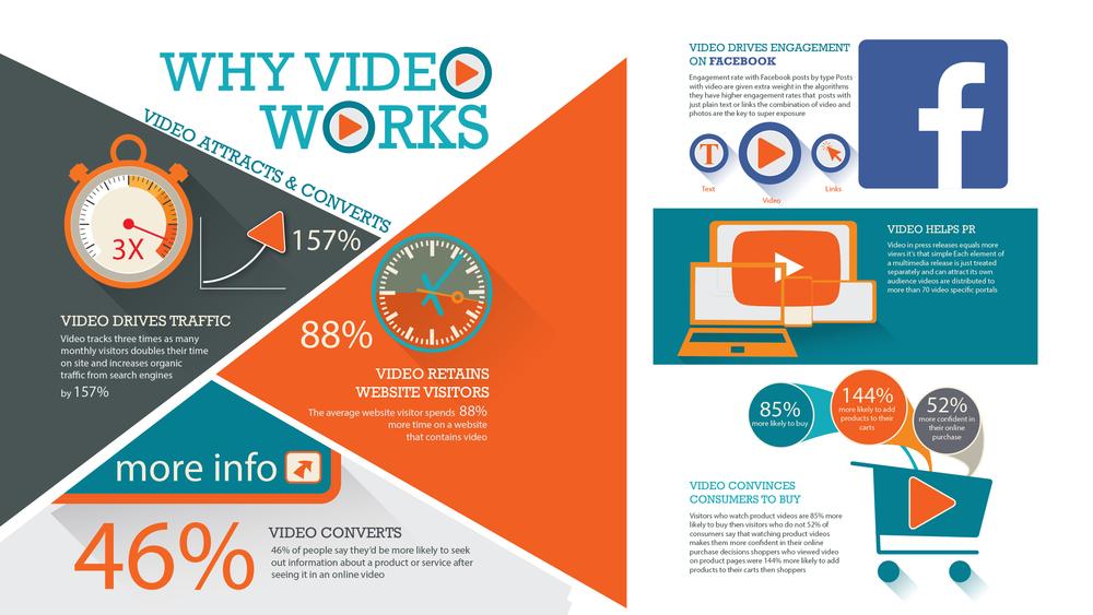 Whyvideoworks.jpg