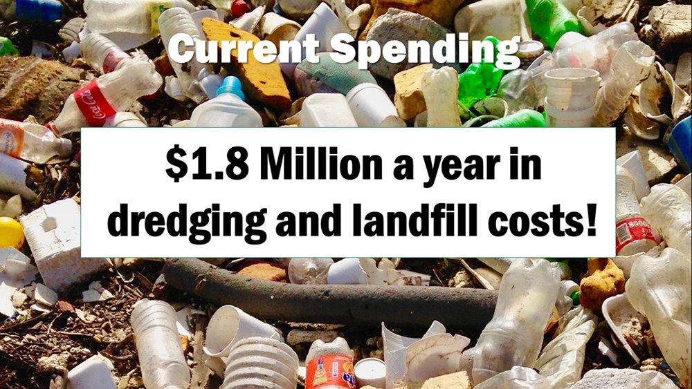 current-spending.jpg