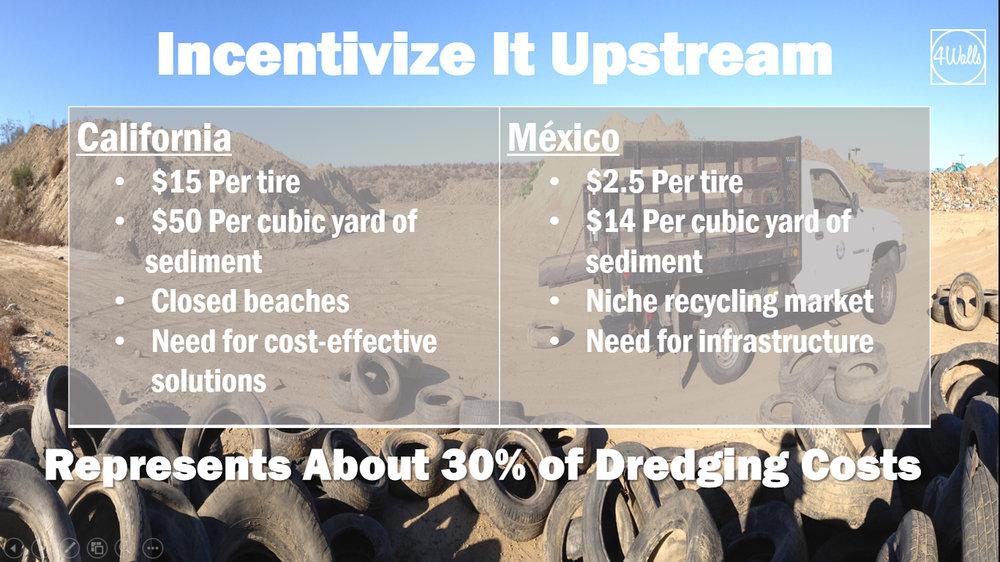 incentivize-upstream.jpg