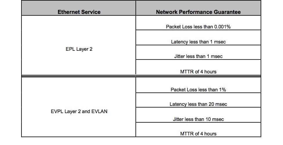 Master Service Agreement Inyo Networks