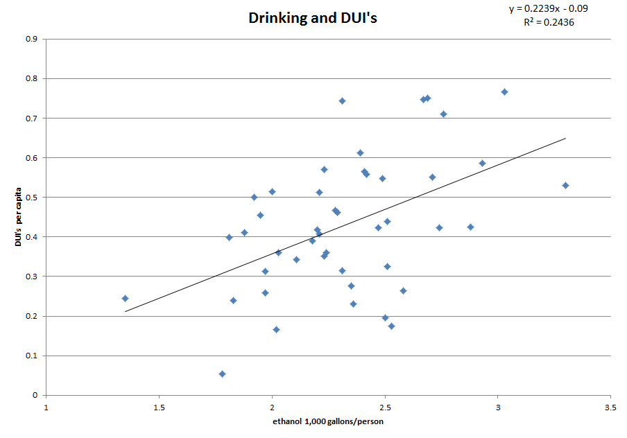 drinking and duis.png