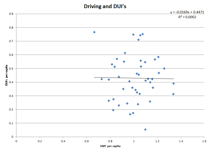 driving and duis.png