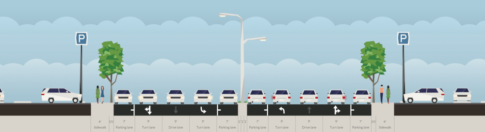 With a hundred feet of roadbed there would be space for...plenty of on-street parking! Here's how our 100 foot wide mega road might look according to the wonderful web-tool Streetmix.