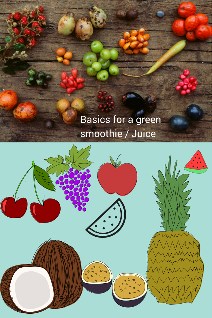 Basics for green smoothie or Juice plus recipes
