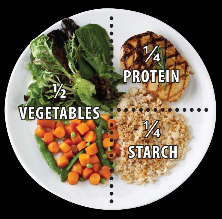 Source - Use portion control to help lose weight and stay healthy