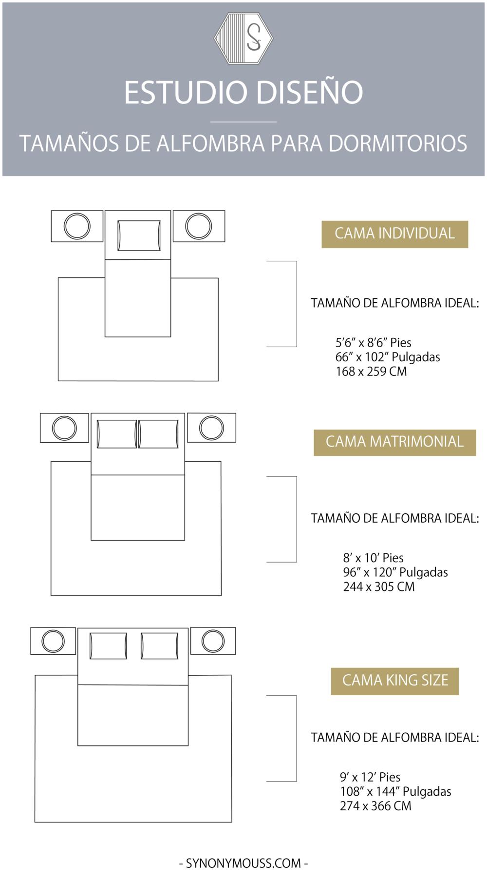Estudio Diseño:  Tamaños de Alfombra para Dormitorios