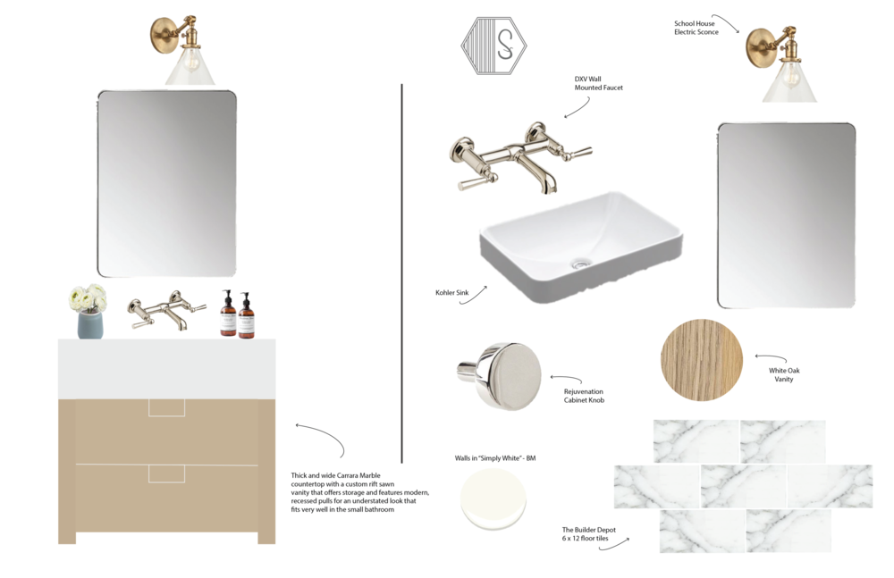 Timeless Bathroom Combinations By: Synonymous