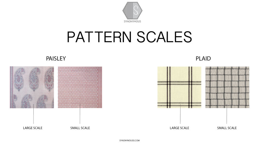 Design Study:  How To Mix Patterns (Pattern Scales) - SYNONYMOUS