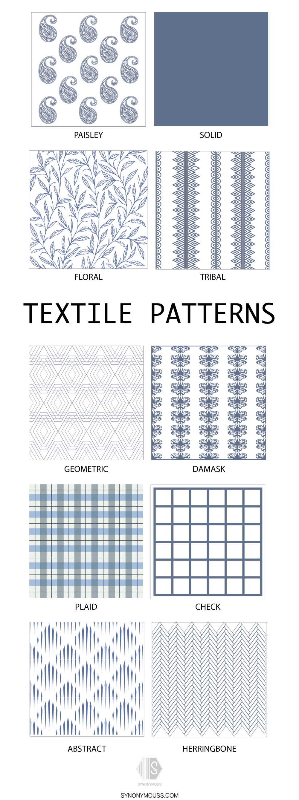 Design Study:  How To Mix Patterns (Textile Patterns) - SYNONYMOUS