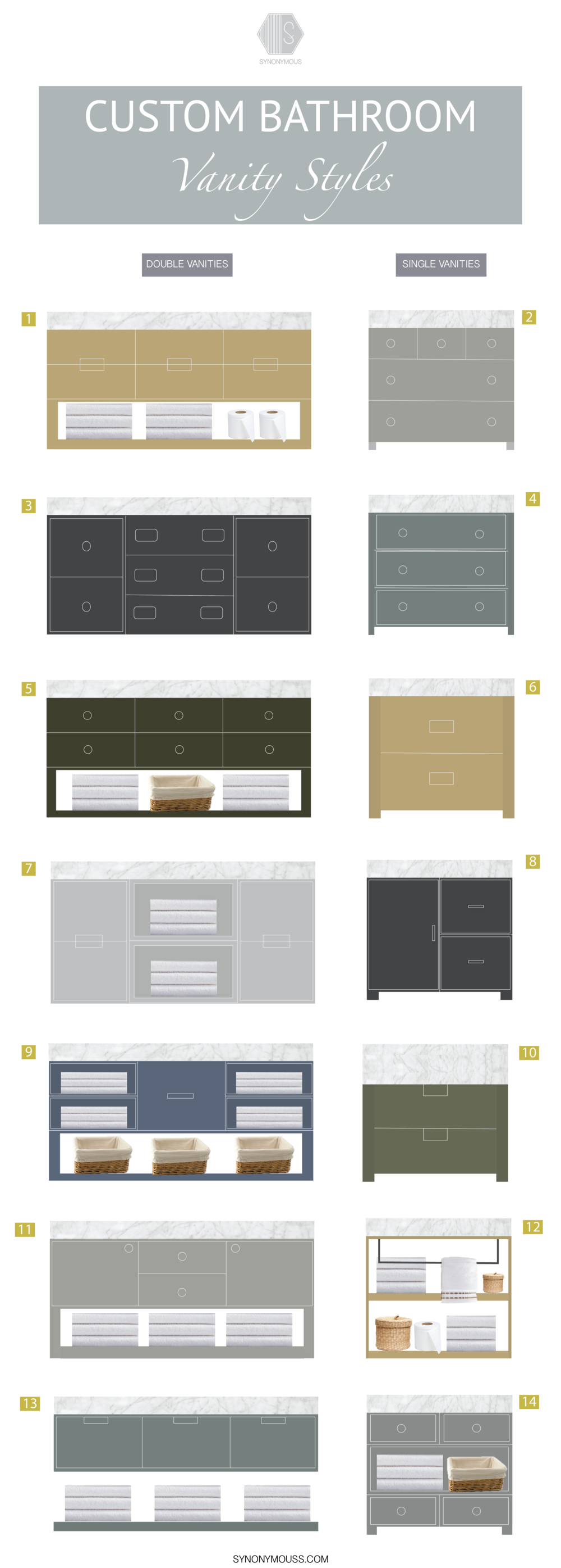 Guide To: Custom Bathroom Vanity Styles - Bathroom Vanities - Synonymouss.com - SYNONYMOUS