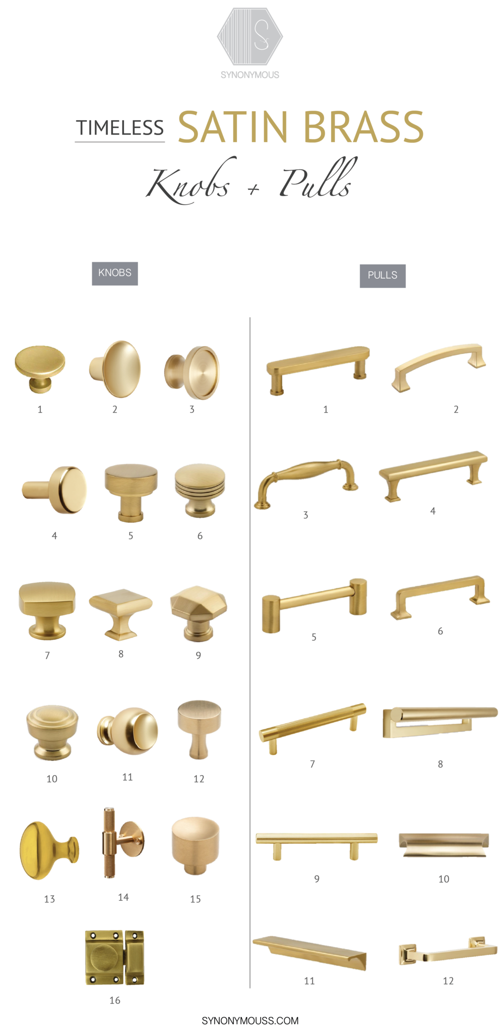 Timeless Satin Brass Knobs and Pulls - Roundup - Synonymouss.com - Synonymous