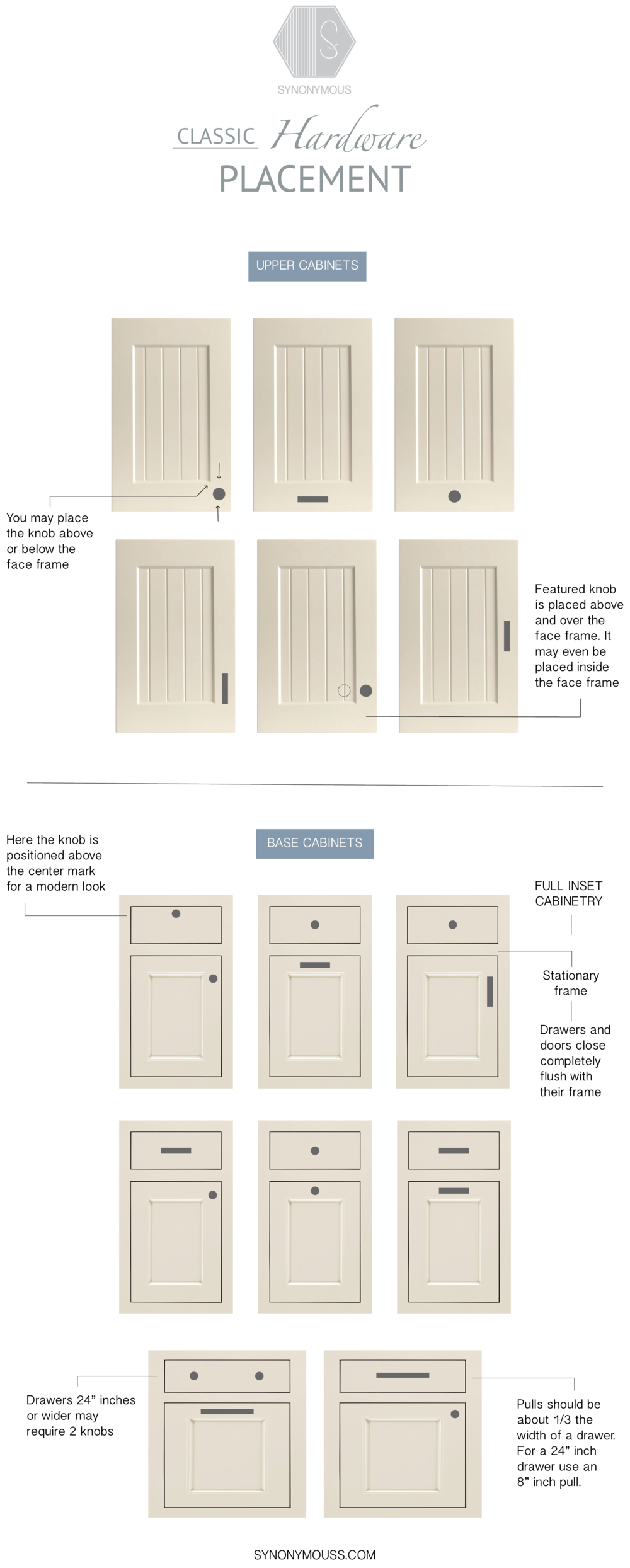 Guide To: Classic Cabinet Hardware Placement - Knobs and Pulls Placement - Synonymouss.com - Synonymous