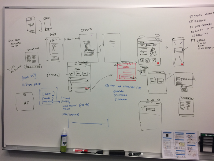Brainstorming / Wireframing