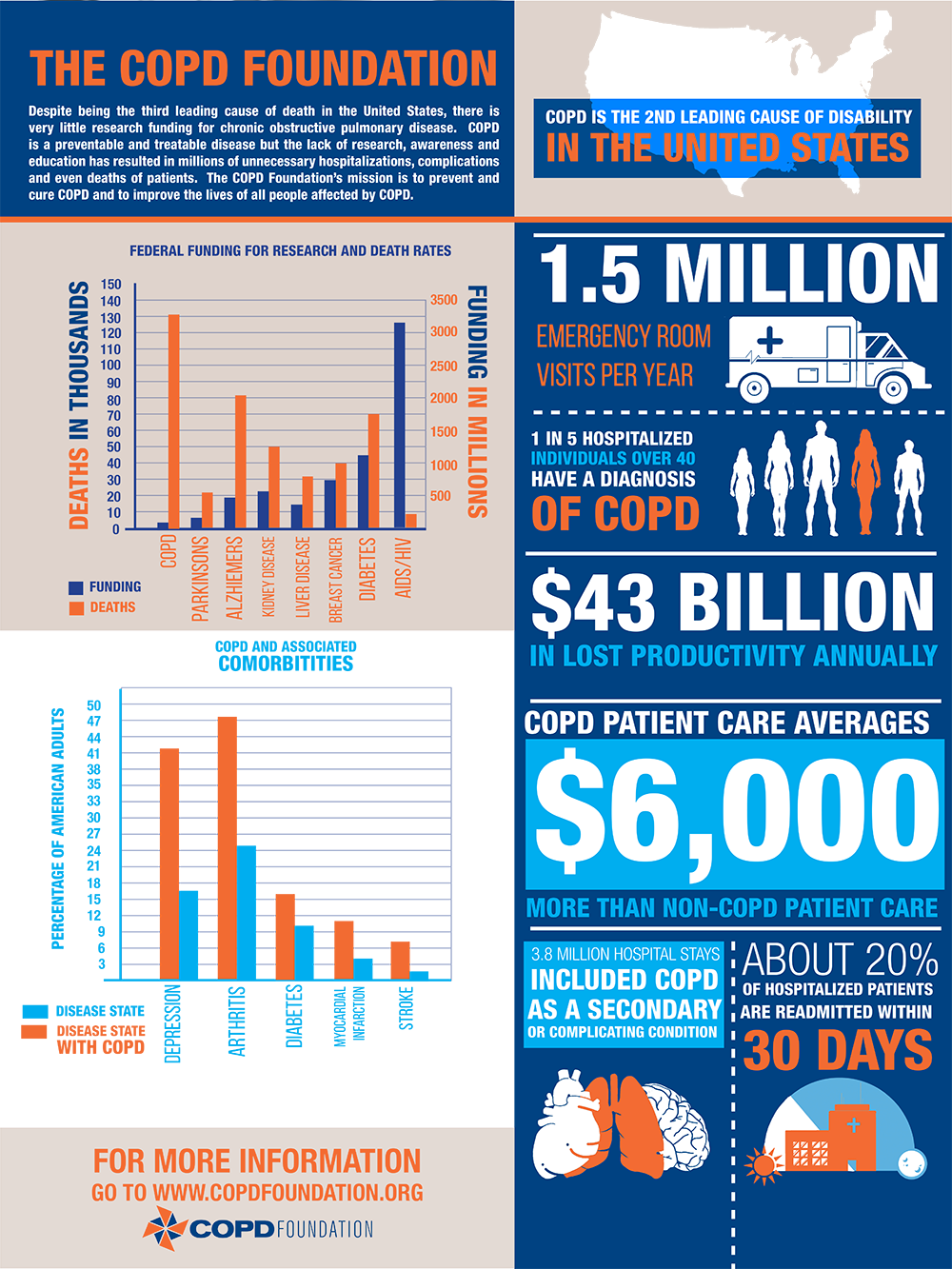 COPDF-Infographic-Sheet-Health-Care.png
