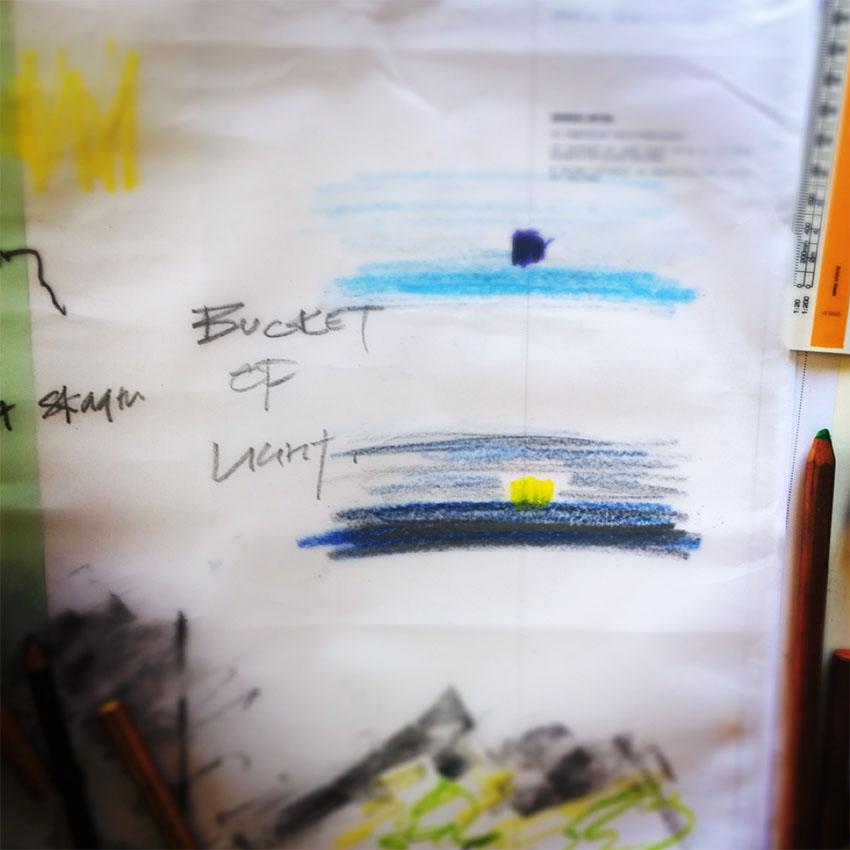 Sketching concepts