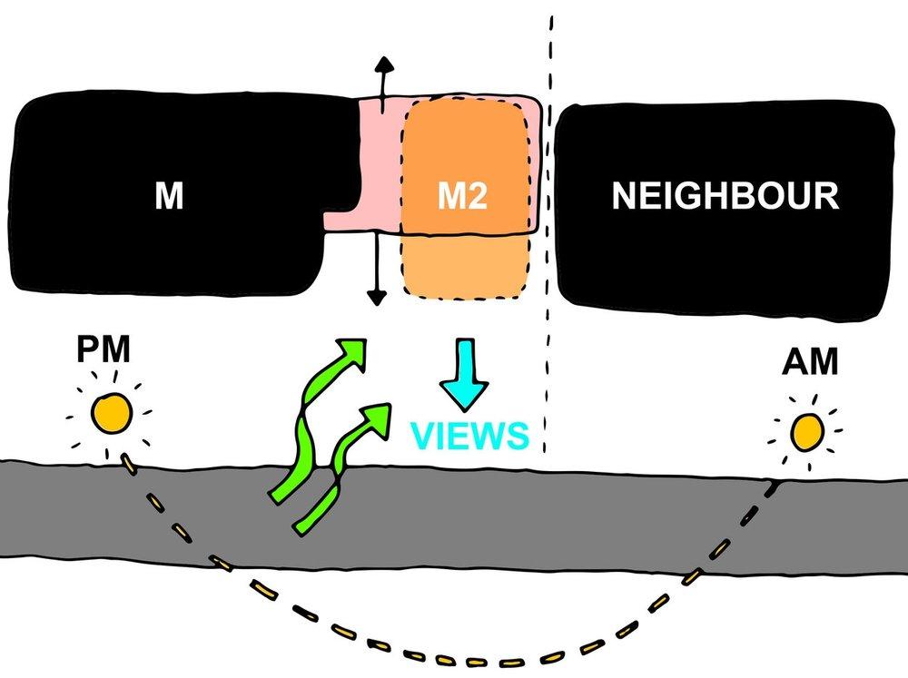 Site arrangement concept sketch