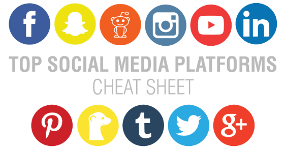 Top Social Media Platforms Cheat Sheet [Infographic ...