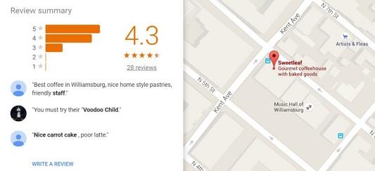 Encourage Google Maps Reviews