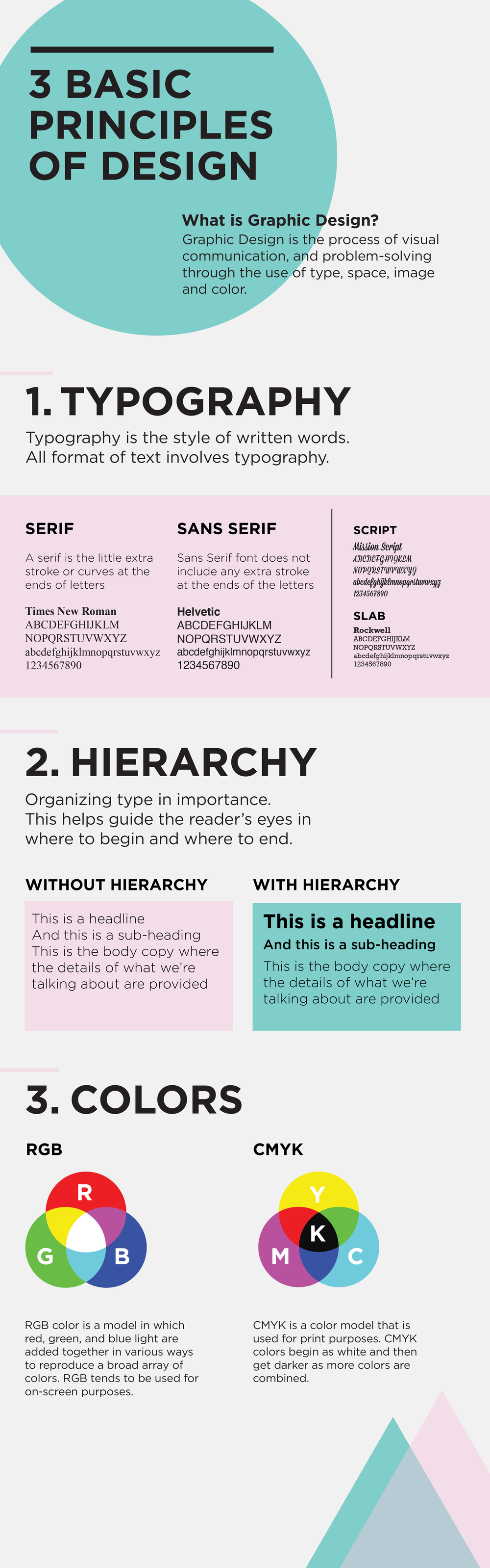 Basic Principles of Design Infographic