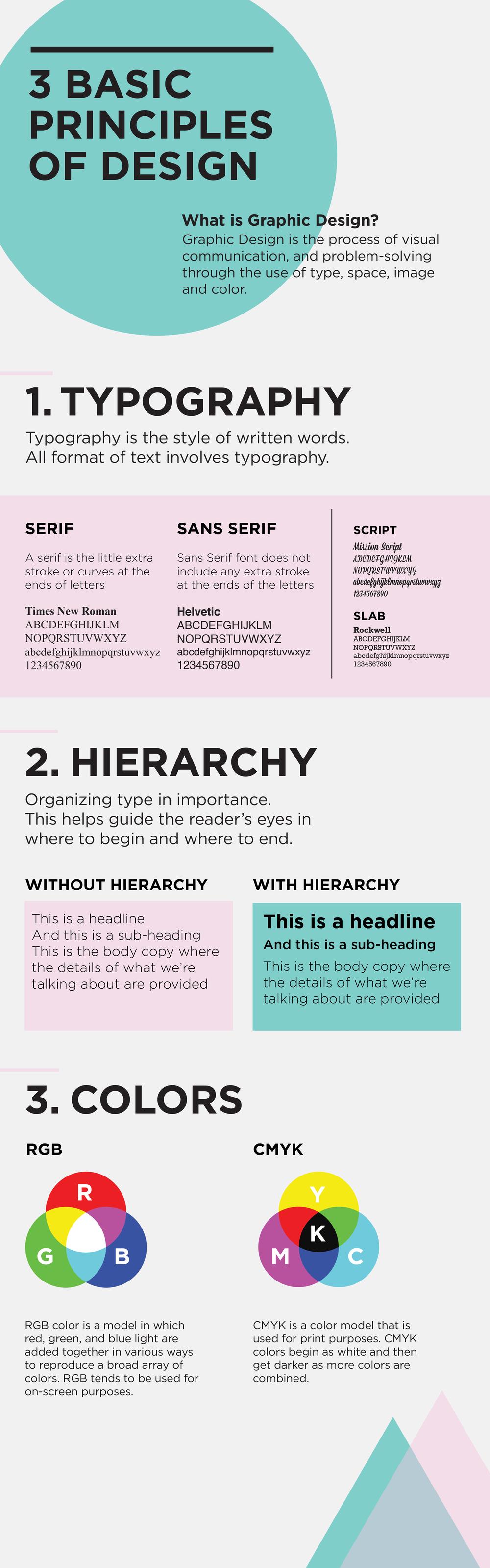 design basics infographic