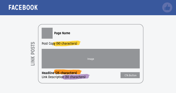 Facebook Character Count
