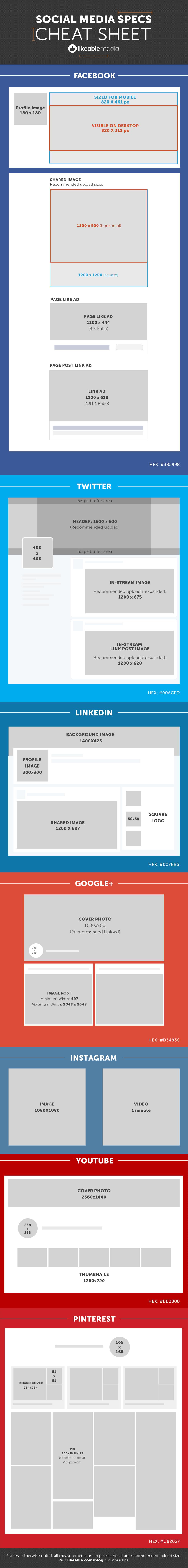 2017 social media network specs