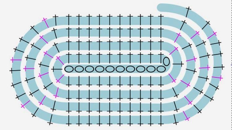 oval base pattern ganxxet