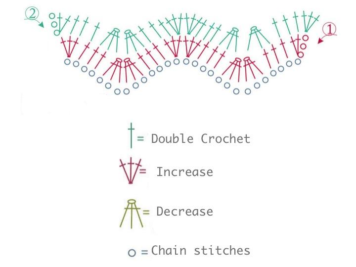 chevron stitch pattern