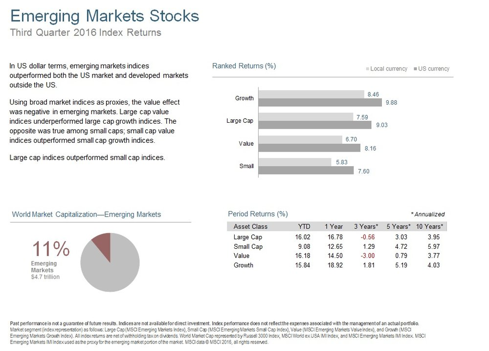 Q316 Emerging Markets Stocks.jpg