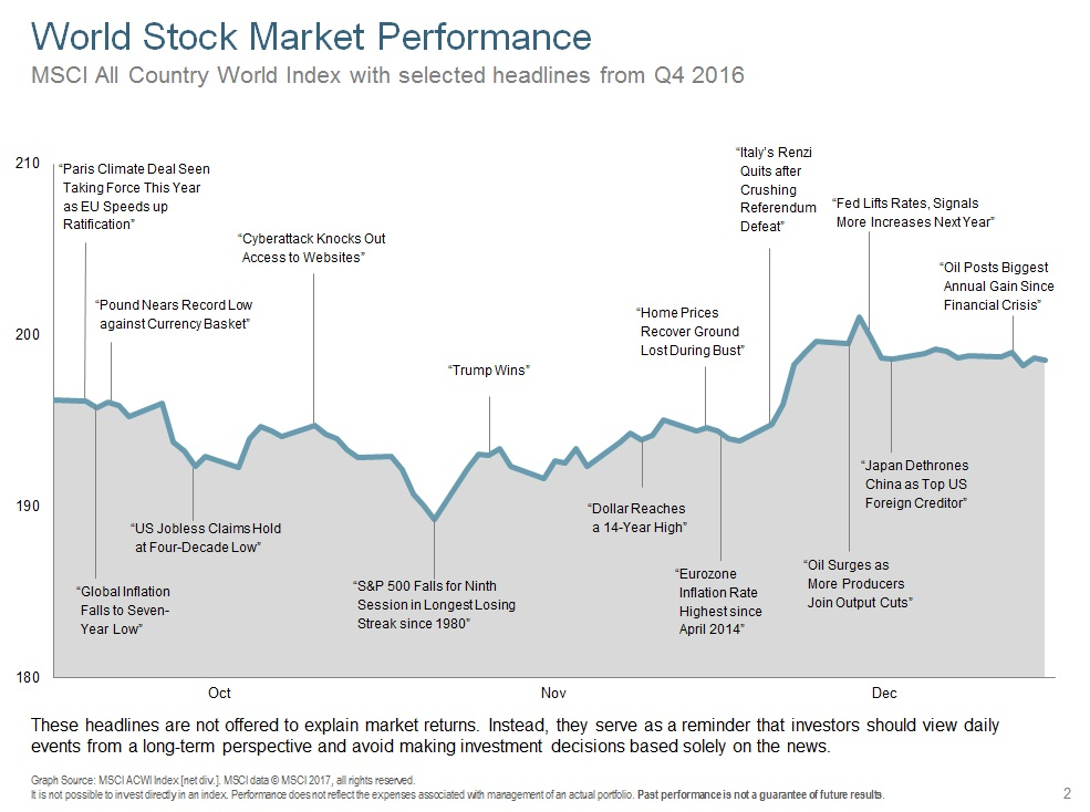 Q416 World Stock Market Performance.jpg