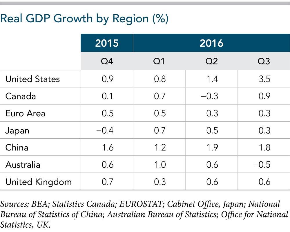 World Economy 2016.jpg