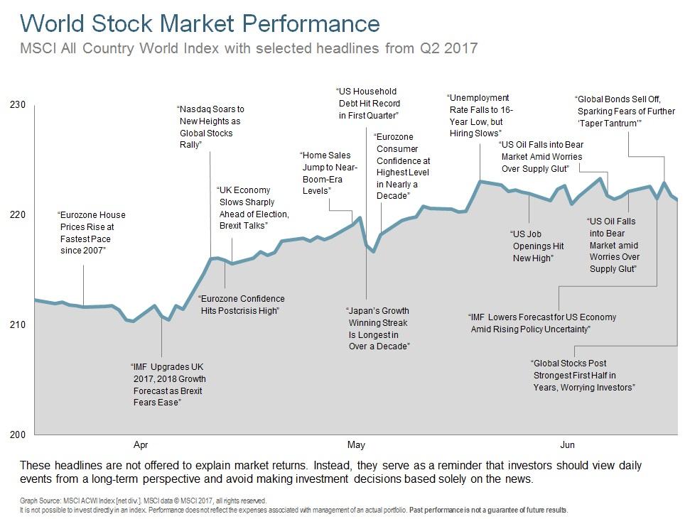 Q217 World Stock Market Performance Qtr.jpg