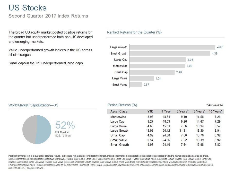 Q217 US Stocks.jpg