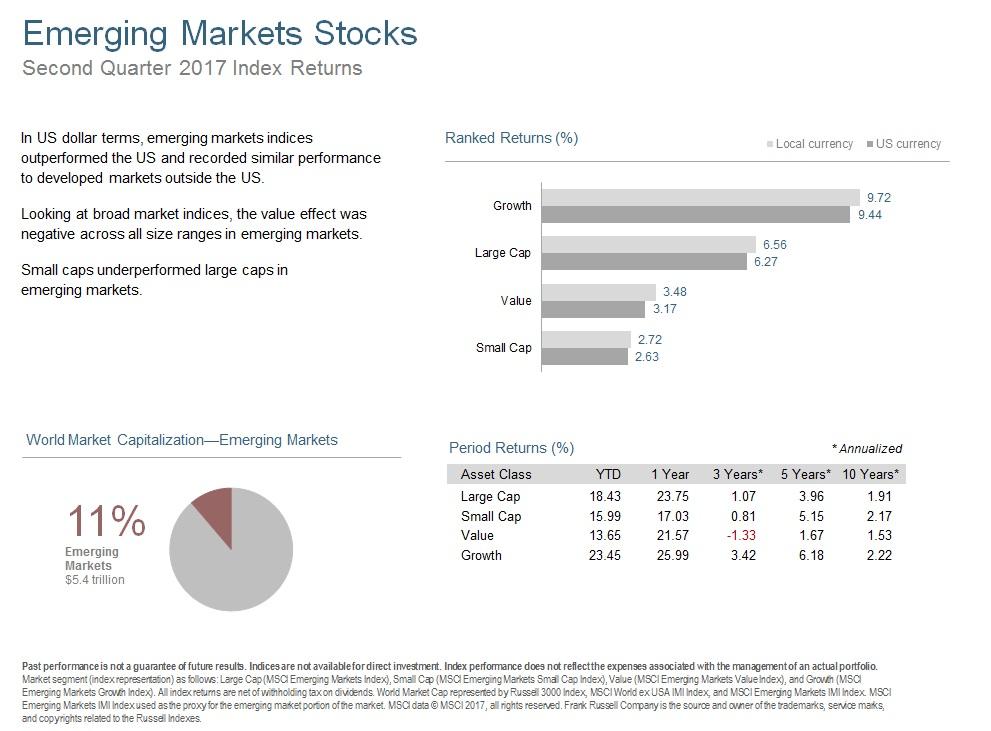 Q217 Emerging Markets.jpg
