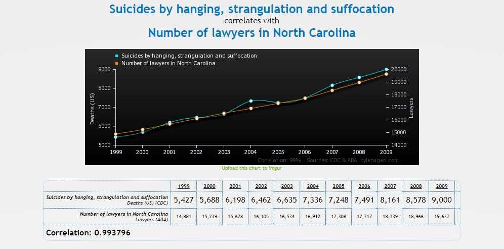 Suicides Lawyers NC.JPG