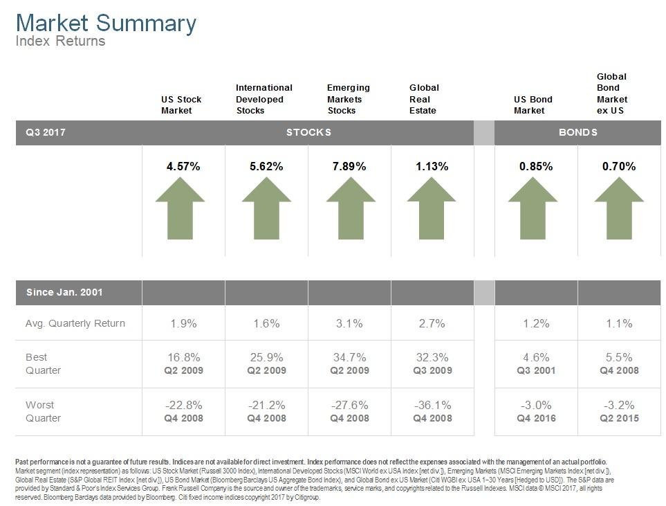 Q317 Market Summary.jpg