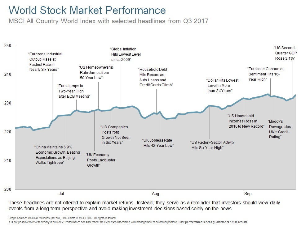 Q317 World Stock Market Performance.jpg