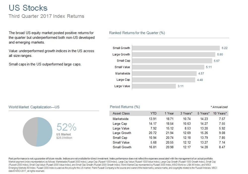 Q317 US Stocks.jpg
