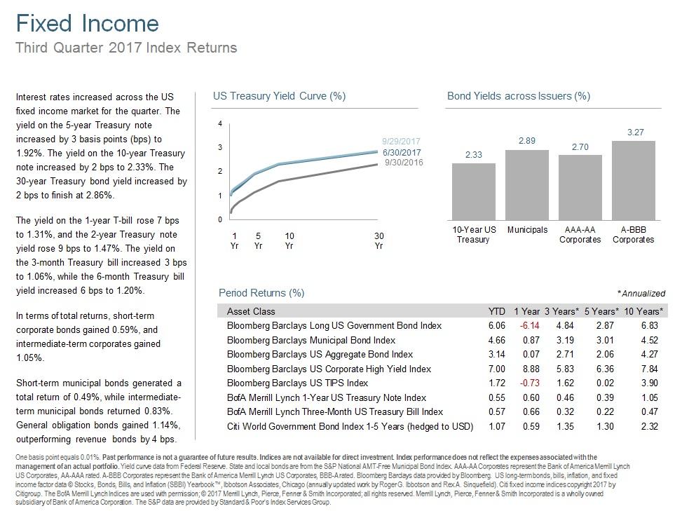 Q317 Fixed Income.jpg