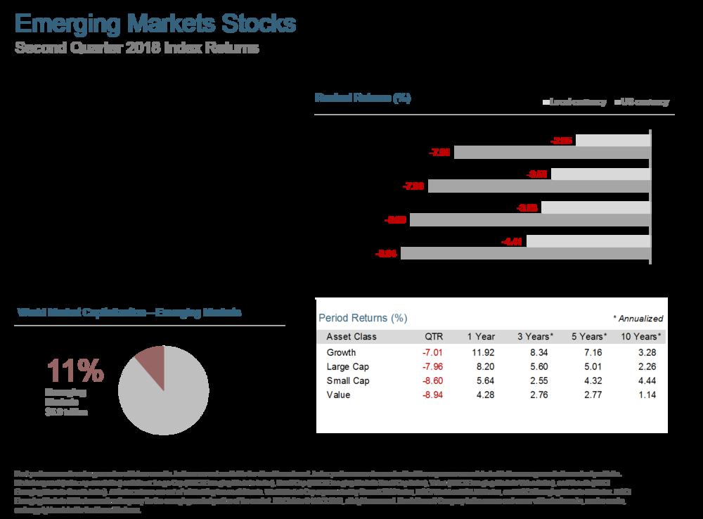 Q218 Emerging Markets Stocks.png