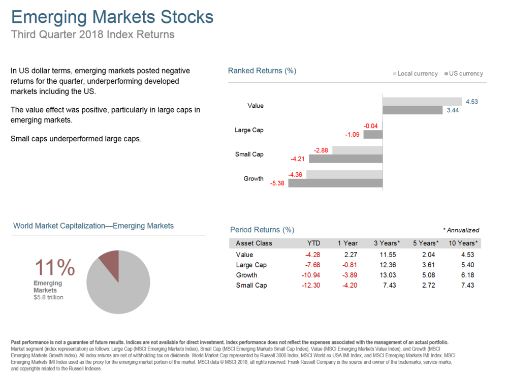 Q318 Emerging Markets Stocks.png