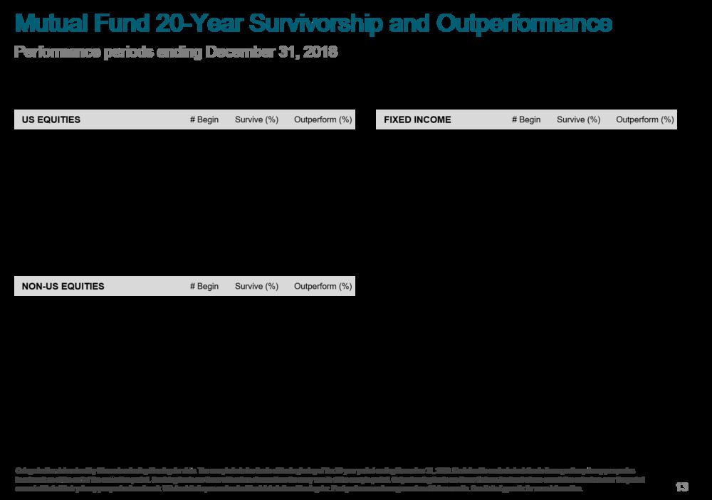 Mutual Fund 20 Year.png