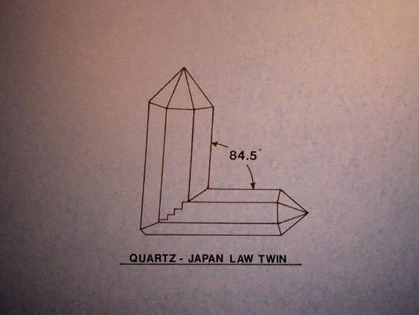 13 Quartz Japan-law twin.jpg