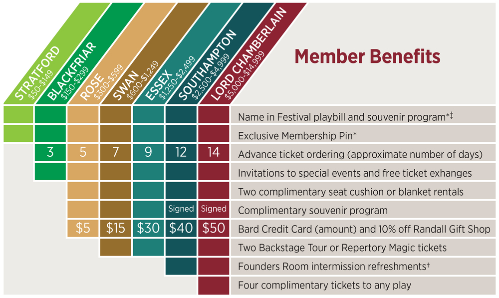 Exclusive Member Benefits Download Lengkap